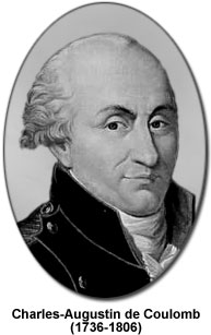 charles-augustin-de-coulomb