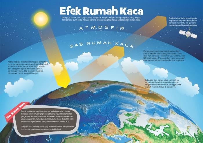 efekrumahkaca-large